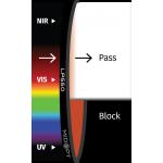 Longpass filtry MIDOPT - LP530