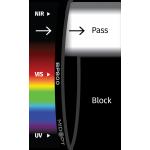Pásmové filtry MIDOPT - BP735